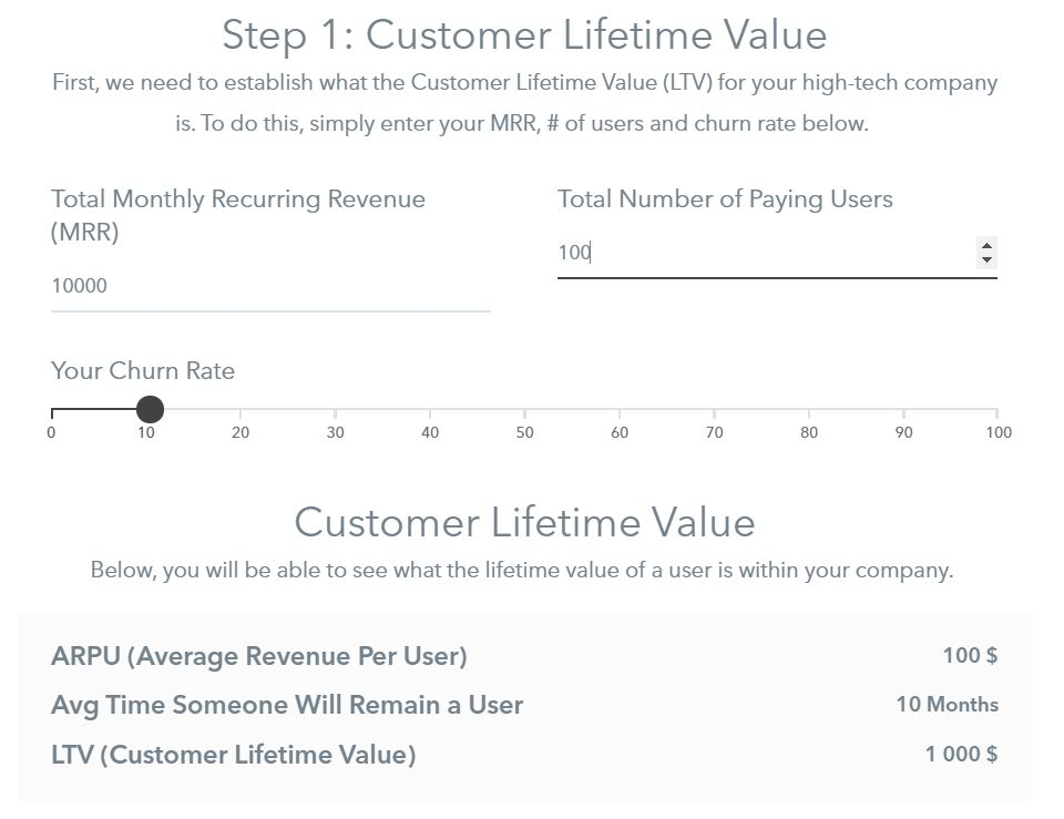 why we like content marketing over paid ads